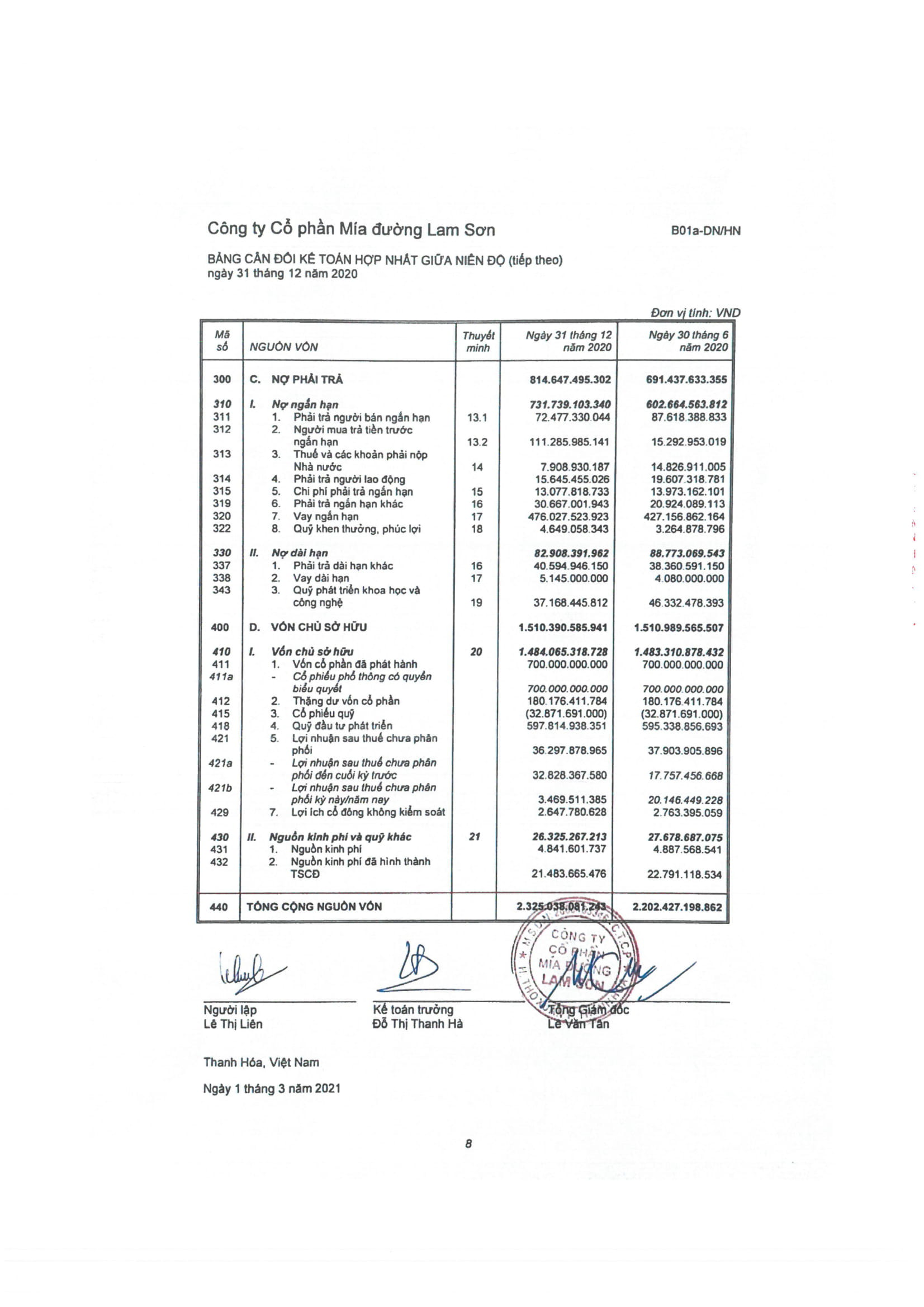 BCTC hợp nhất 31.12.2020-10