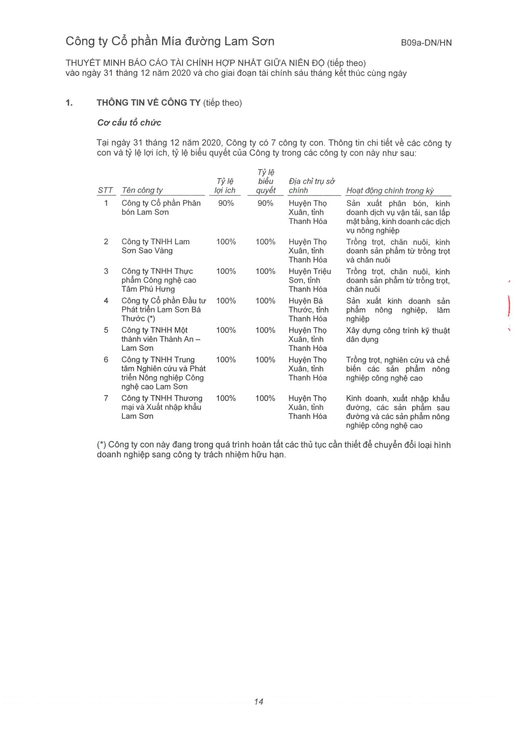 BCTC hợp nhất 31.12.2020-16