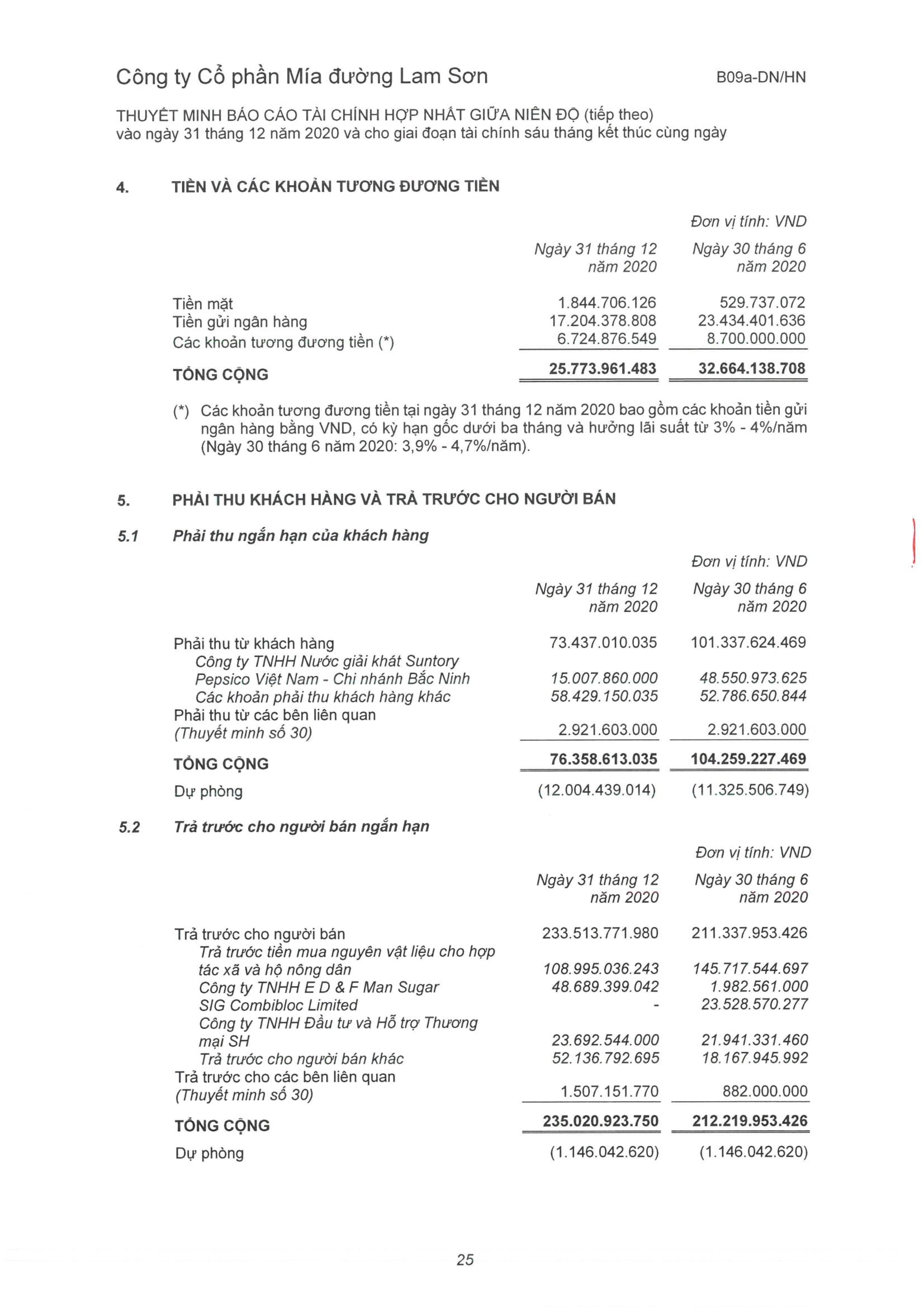 BCTC hợp nhất 31.12.2020-27