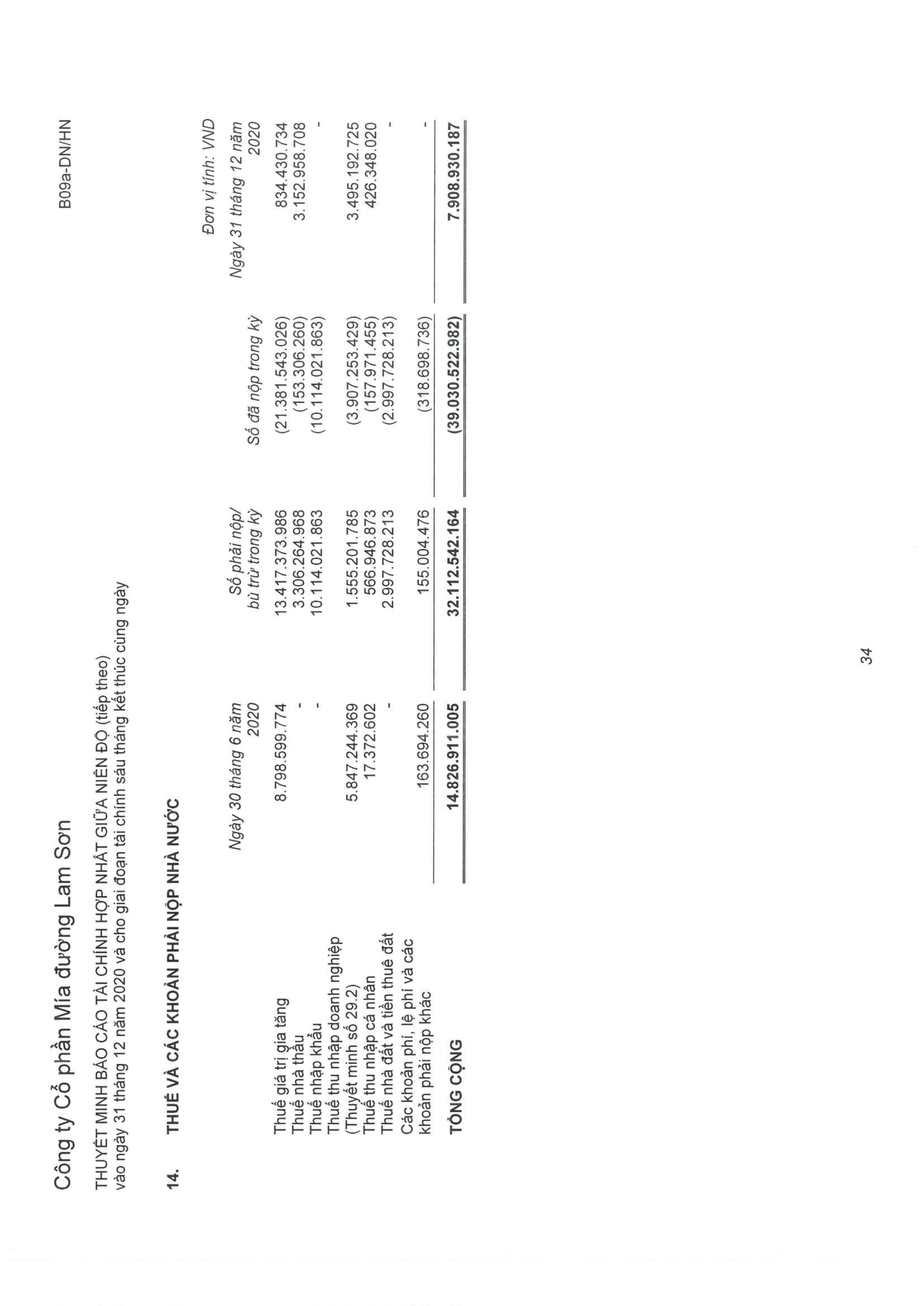 BCTC hợp nhất 31.12.2020-36