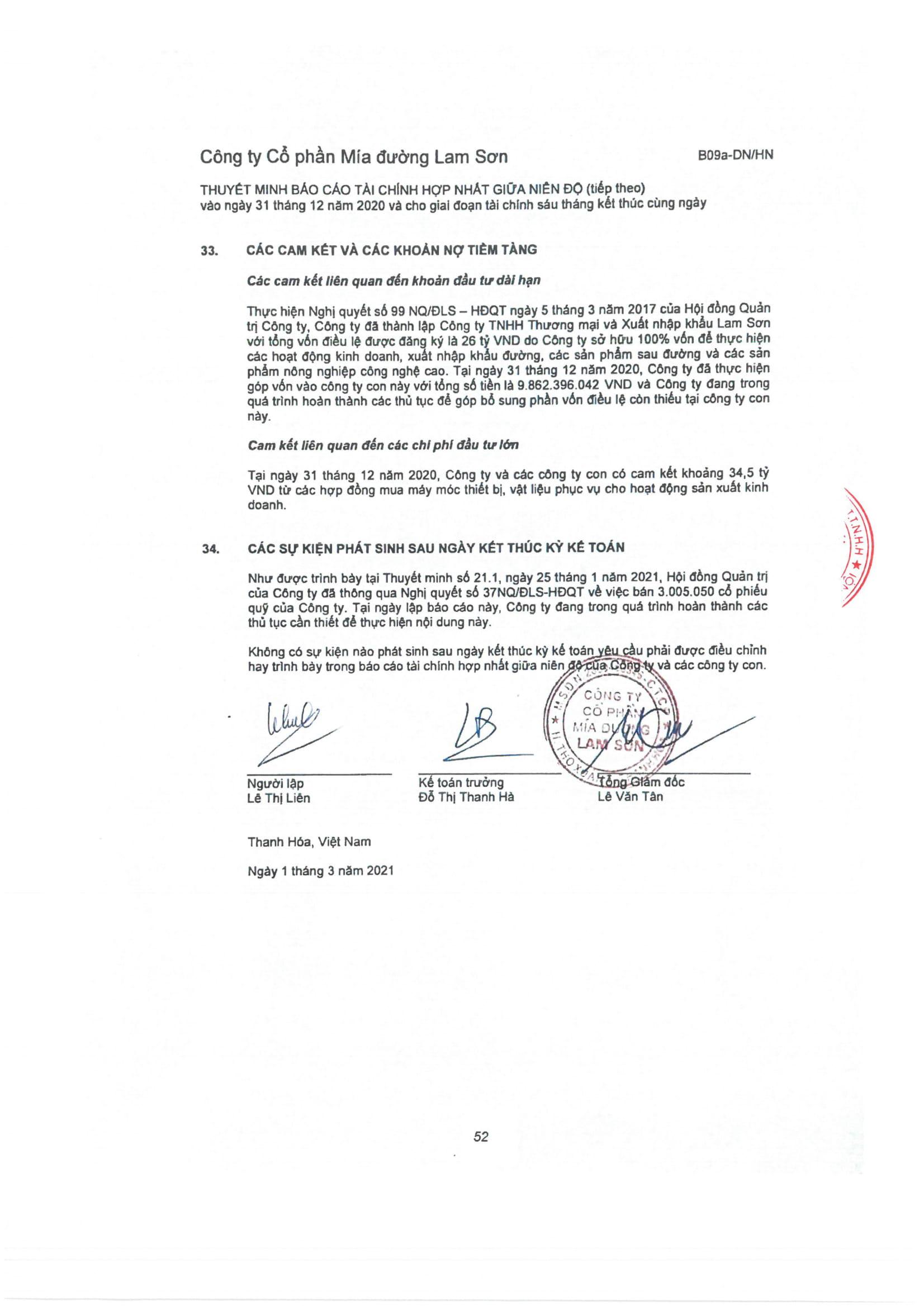 BCTC hợp nhất 31.12.2020-54